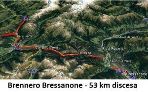 Cycl Brennero
